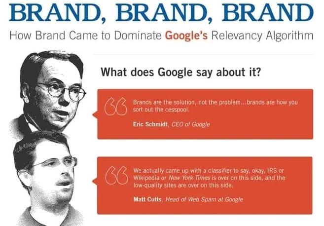 Google Loves Brands
